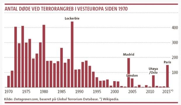 Terrorofree-Vesteuropa